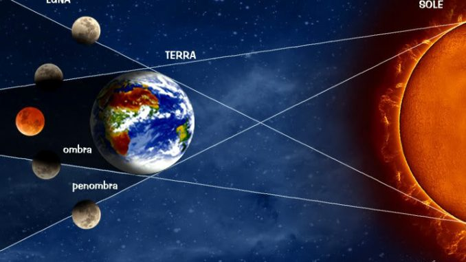 Il 27 luglio 2018 si verifica il magico spettacolo della Luna rossa sangue
