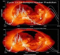 Il calo dell'attività solare fa prevedere un freddo inverno