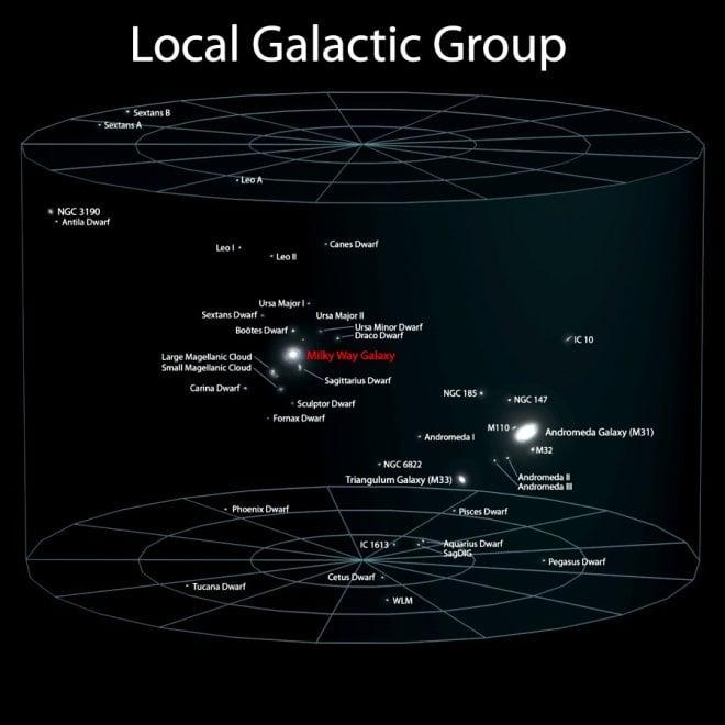 Intorno alla via Lattea vi sono le galassie più vecchie dell'Universo