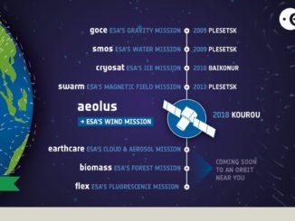 Causa vento rimandato ad oggi il lancio del satellite Aeolus.