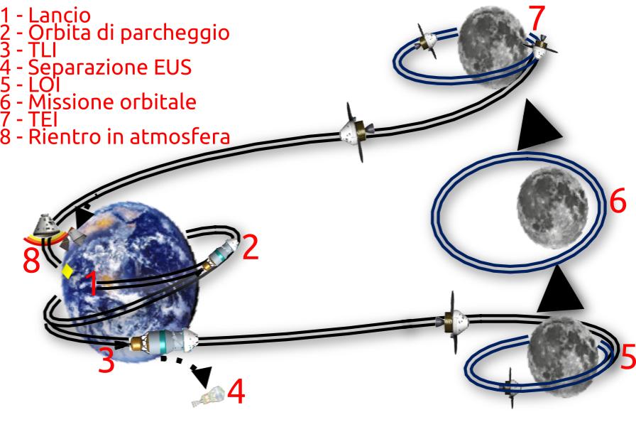 Exploration Mission 2 sarà sulla Luna nel 2021