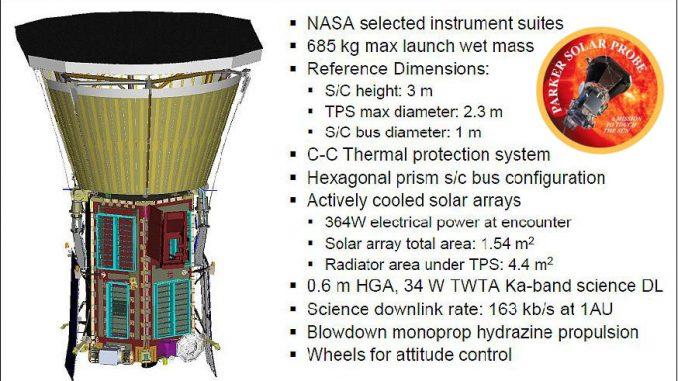 In partenza i nostri nomi per il Sole con la sonda Parker Solar Probe