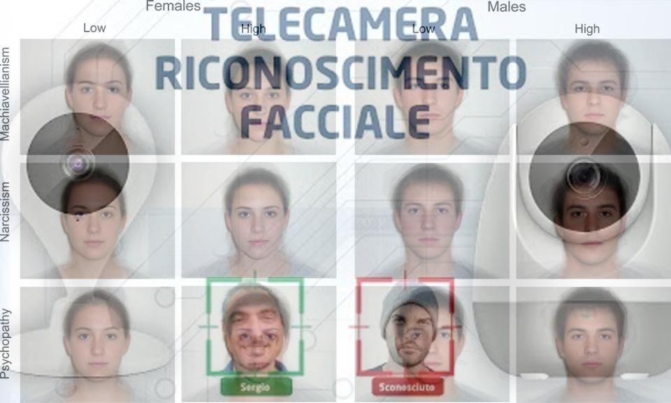 Prevenzione crimine grazie al riconoscimento facciale