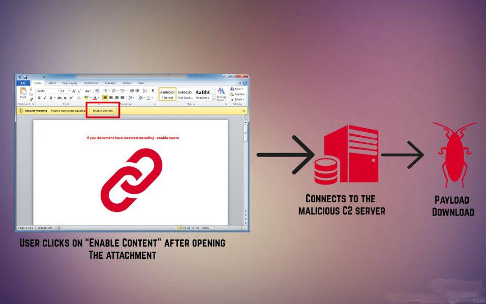 Non aprire quella email, contiene del malware