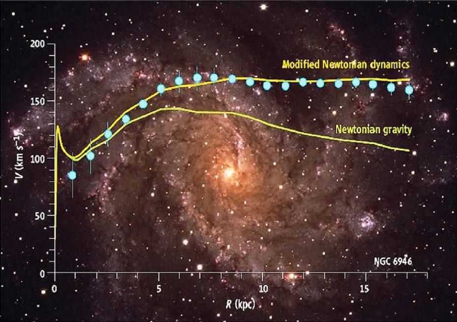Riconosciuto il contributo di Lemaitre per la legge di Hubble