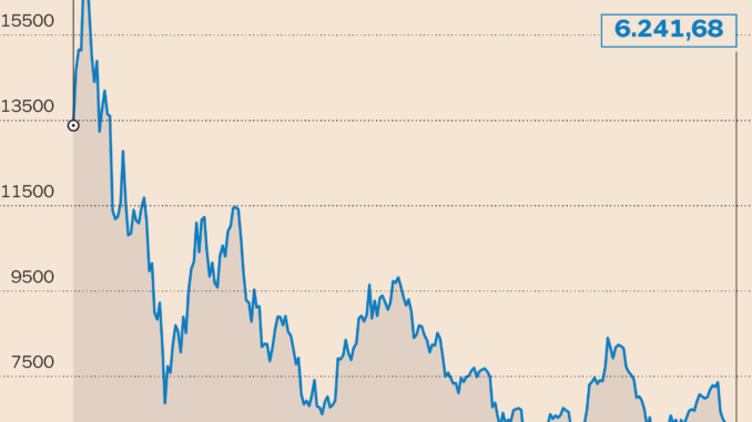 Cambio Bitcoin/dollaro Usa