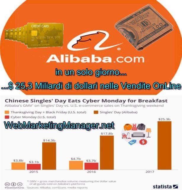 Anche il fondatore di Alibaba segue la moda e diventa filantropo