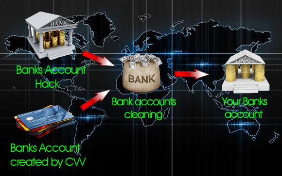 Hackers russi fanno razzia di carte di credito su magento e-commerce