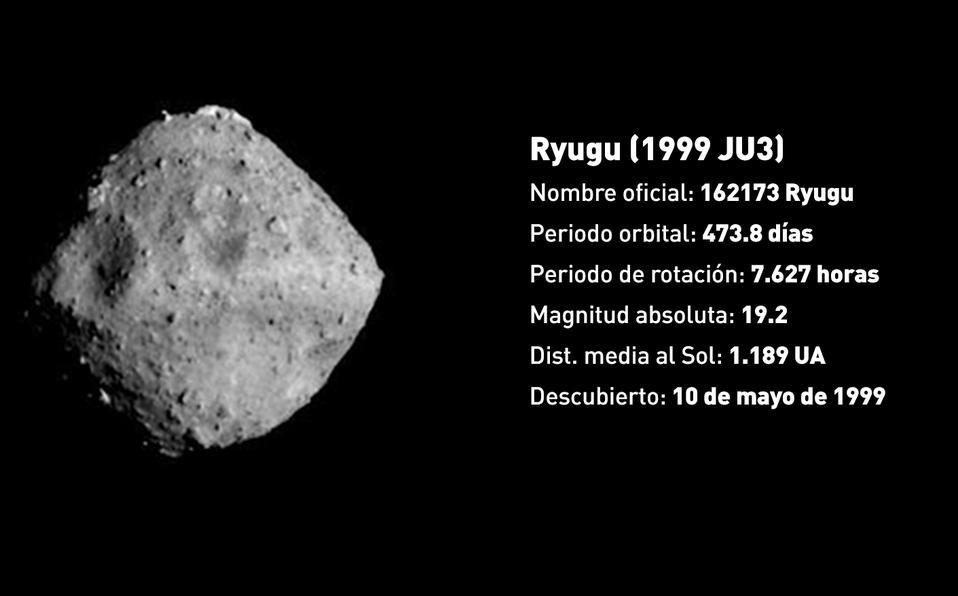 Prime immagini, mosse, trasmesse dal suolo dell'asteroide Ryugu