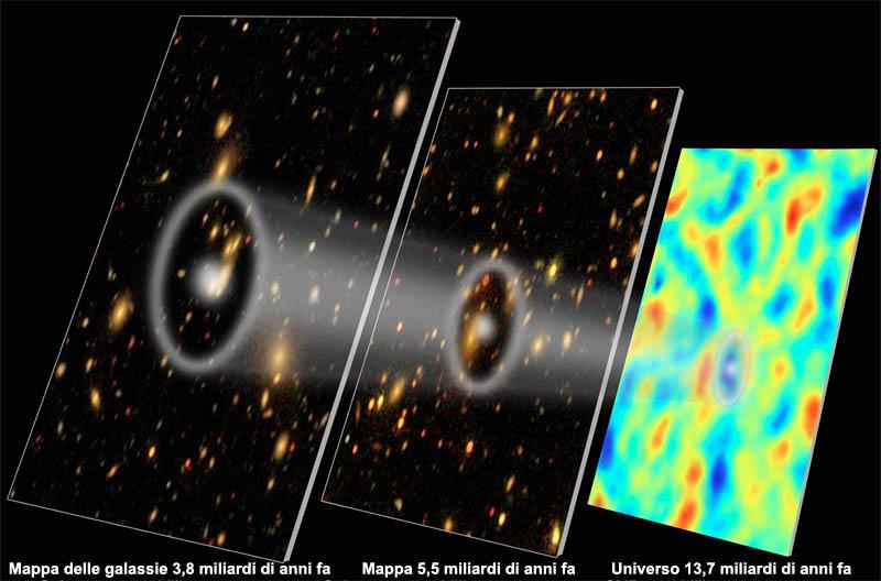 L'espansione dell'Universo è provocata dall'energia oscura
