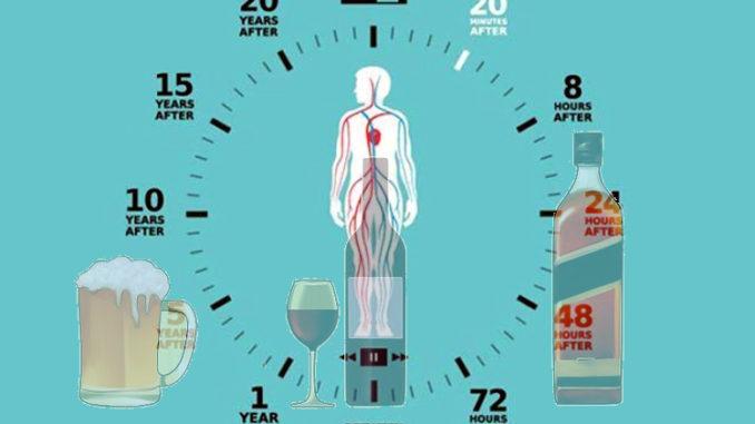 La malattia ostruttiva delle arterie è causata da fumo e alcool