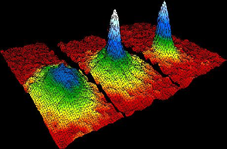 Diagramma della distribuzione di velocità in un gas di atomi non condensato (sinistra), parzialmente condensato (centro) e condensato a pochi miliardesimi di kelvin (destra): in quest'ultimo caso, gli atomi sono tutti virtualmente fermi. (Credit: NIST/JILA/CU-Boulde/Wikimedia commons)