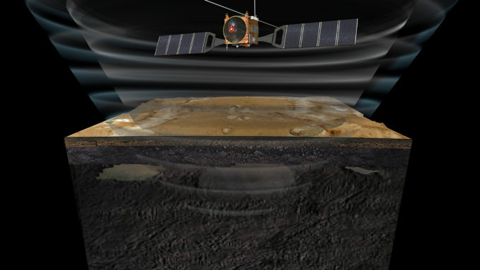L'acqua trovata su Marte potrebbe sostenere la vita