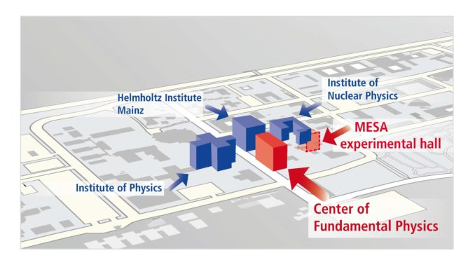 Institute for Fundamental Physics
