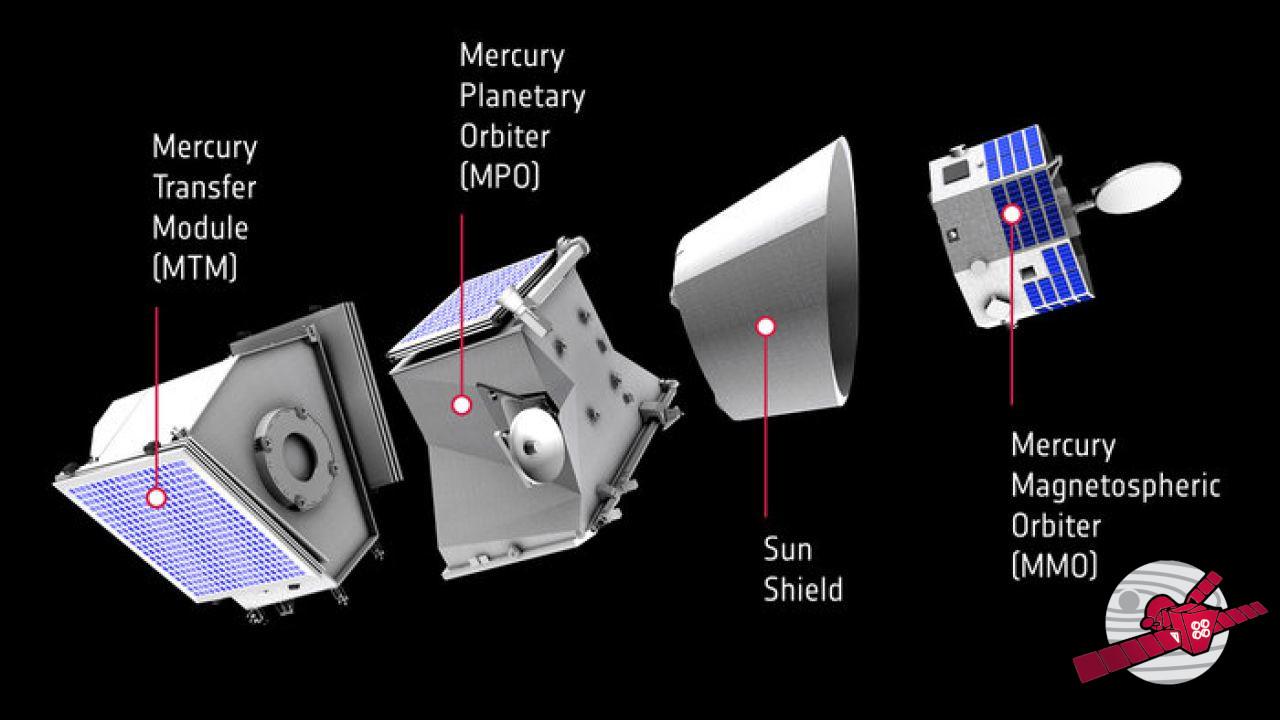 Esa, l'Europa nello spazio ad esplorare Mercurio