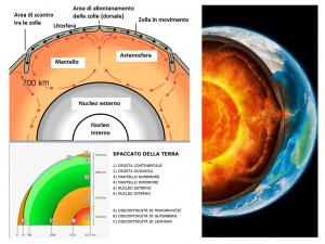 Il nucleo della Terra: perché è solido?