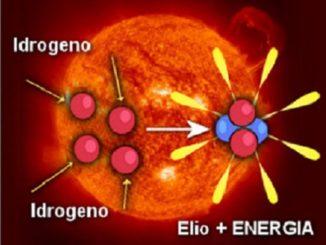 Uno studio conferma le reazioni nucleari del nostro Sole