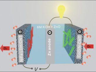 Nuova batteria Cinese zinco-aria che dura fino a 72 ore