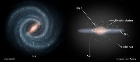 Struttura della Via Lattea. (A sinistra: NASA/JPL-Caltech; a destra: ESA; layout: ESA/ATG medialab)