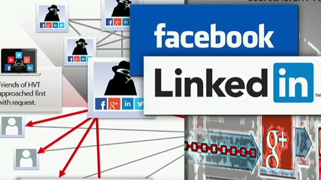 Prima di attaccarti gli hacker si informano sui social