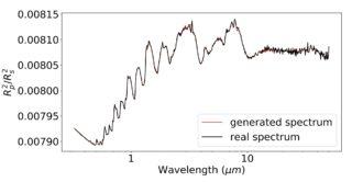 Il grafico mostra il confronto tra uno spettro simulato e lo spettro riprodotto da ExoGan di un pianeta dominato da acqua, nella finestra spettrale di Hst/Wfc3 (cliccare per ingrandire)