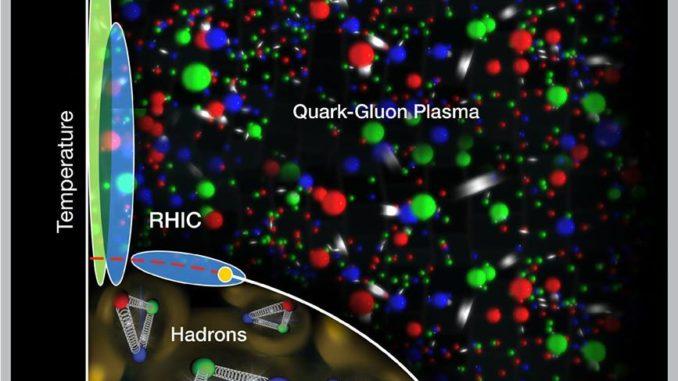Lo spettro delle onde gravitazionali al momento dei Big Bang