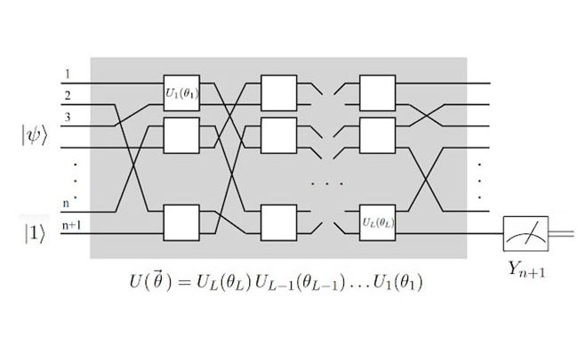 Algoritmo quantistico