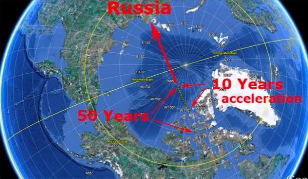 Il Polo Nord magnetico si sposta dal Canada alla Siberia
