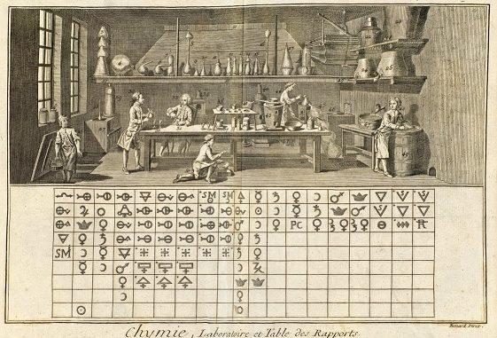 La tavola periodica fino all'aggiunta del 108° elemento