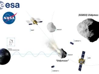 """Prove di """"guerre spaziali"""" monitorate da satellite italiano"""