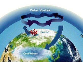Il riscaldamento globale ha esteso il vortice polare artico