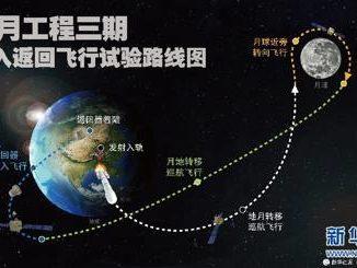 La prima volta della Cina sulla Luna è sul lato oscuro