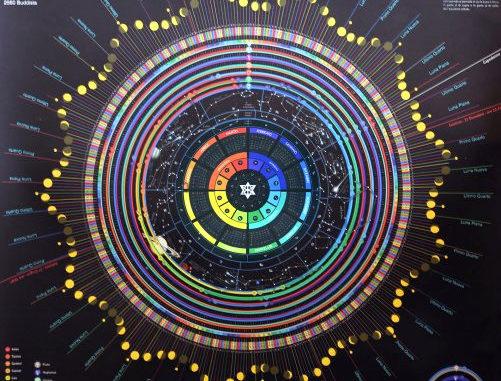 Gli eventi astronomici che si potranno vedere nel 2019