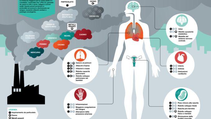 Infografica: elaborazione di Greenpeace (In Europa il carbone fa due morti all'ora) su dati di uno studio del 2013 dell'Università di Stoccarda (clicca per la versione ad alta risoluzione). | Elab. Greenpeace