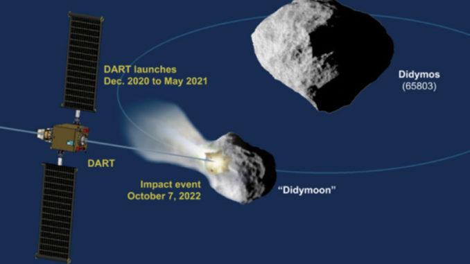 La Nasa con SpaceX faranno deviare un asteroide
