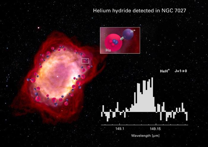 Ioni di idrogeno ed elio, le prime molecole che formarono l'Universo