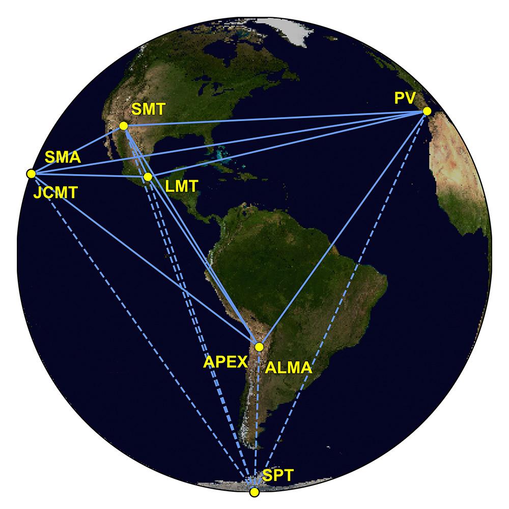 l'Event Horizon Telescope combina i segnali di otto radiotelescopi. Le linee continue rappresentano i telescopi coinvolti nell'osservazione di M87, mentre le linee tratteggiate sono quelle utilizzate per la calibrazione [Fonte: Akiyama et al e ApJL]