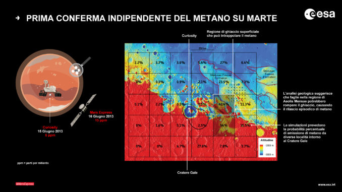 La mappa in falsi colori della Aeolis region è stata suddivisa in riquadri, al cui interno sono indicati i valori della probabilità che il metano rilevato nell'atmosfera sopra il cratere Gale possa essersi originato in quei settori. Crediti: Esa, Giuranna et al.