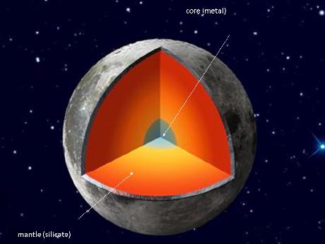 Schema della struttura interna della Luna (NASA/JPL-Caltech)