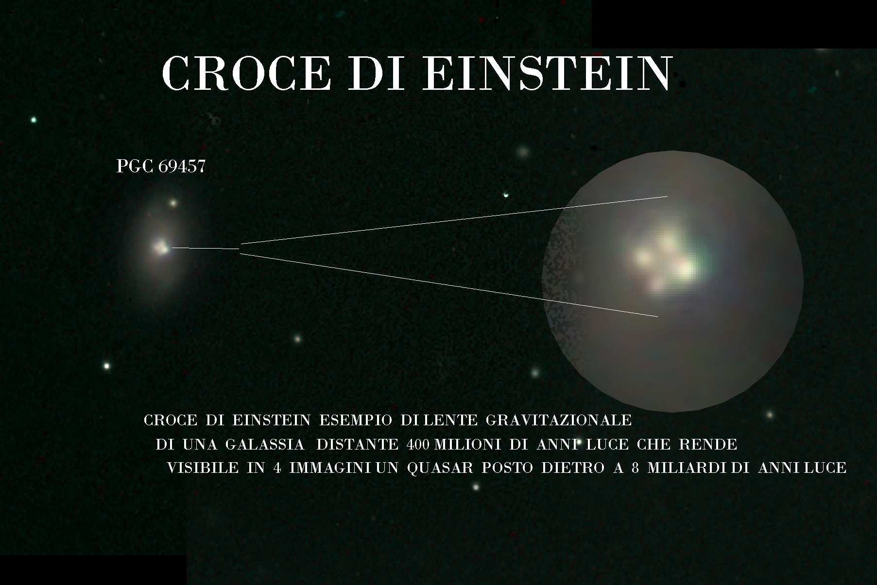 Un editoriale dell'Inaf a Parigi sulla lente gravitazionale