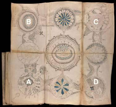 La mappa del manoscritto Voynich,che racconta la missione di salvataggio via nave, guidata dalla regina Maria, per salvare i sopravvissuti di un'eruzione vulcanica (fonte: Voynich manuscript)