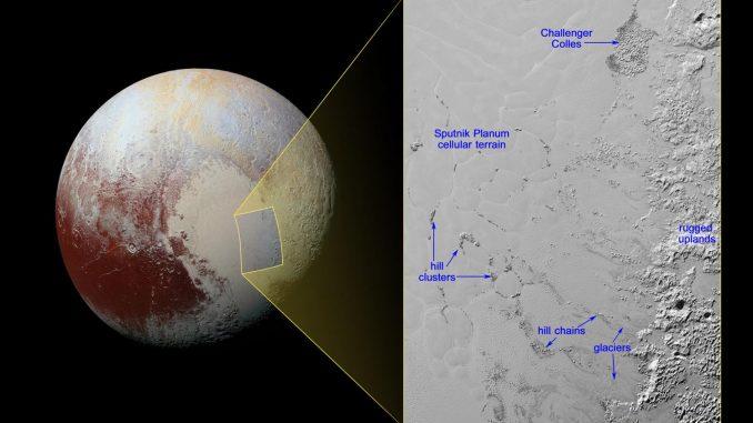 Un oceano di acqua non ghiacciata su Plutone