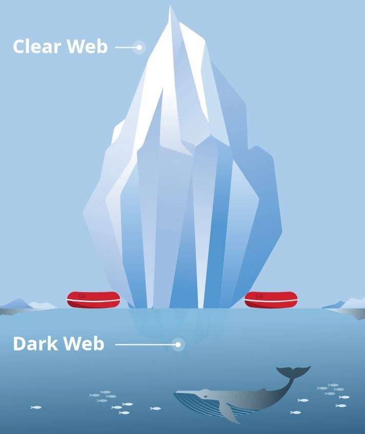 Clear we e Dark web