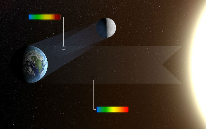 Quali caratteristiche rendono i pianeti extrasolari abitabili?