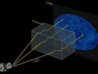Presentata una nuova teoria per la materia oscura