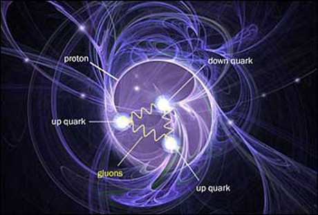 La massa del protone è data anche dall'energia dei quark