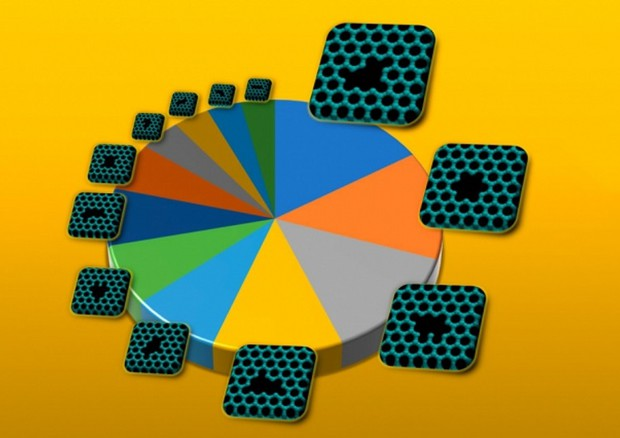 Il grafene rivela nuove proprietà quantistiche