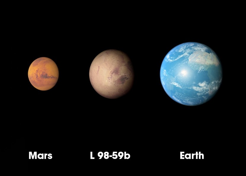 Esopianeti scoperti nell'orbita della stella L 98-59