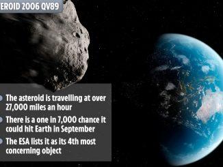 Sotto osservazione un asteroide in rotta di collisione con la Terra