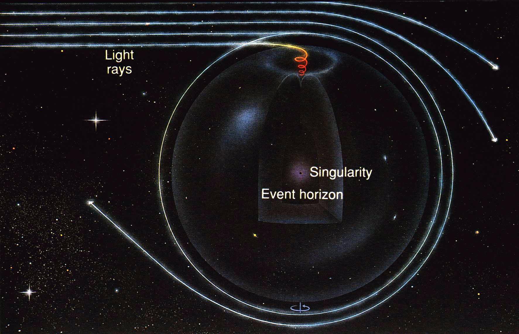 Perché è possibile vedere i buchi neri nello spazio profondo